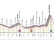 Aspettando il Giro d'Italia, tappa 12 Cuneo-Pinerolo: la tabella di marcia per vedere il passaggio dei campioni