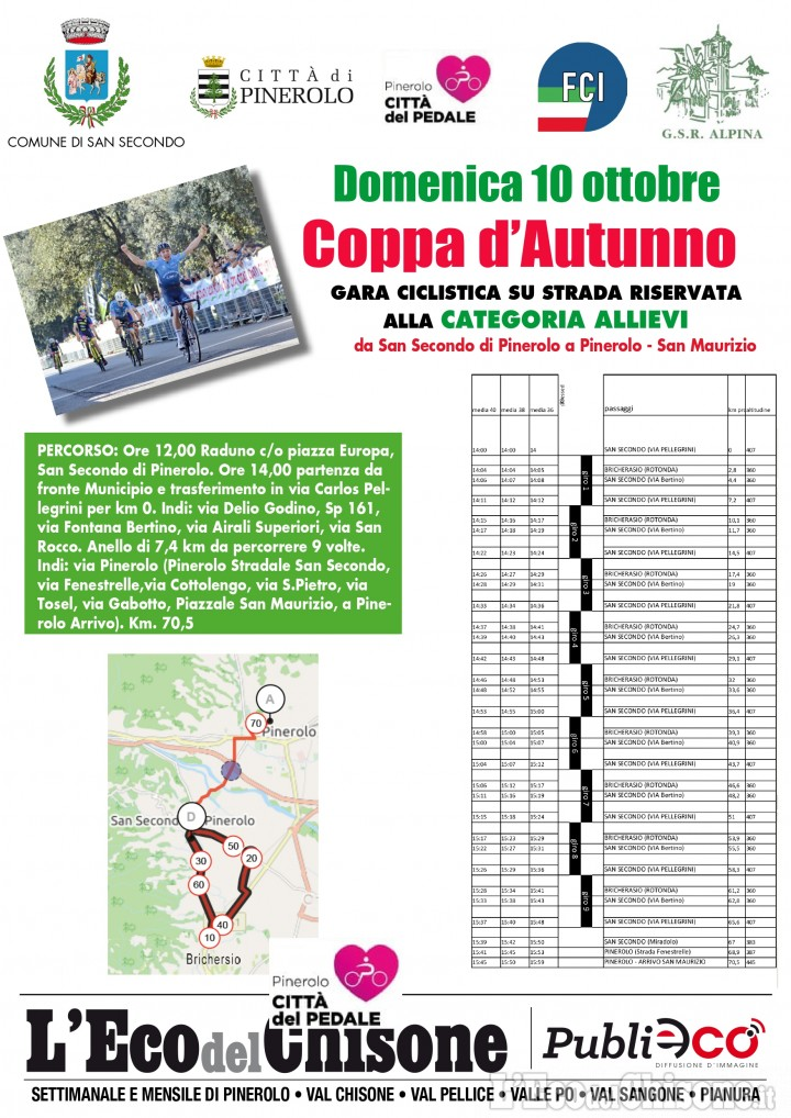 Ciclismo, domenica da San Secondo a San Maurizio di Pinerolo: sfida Allievi