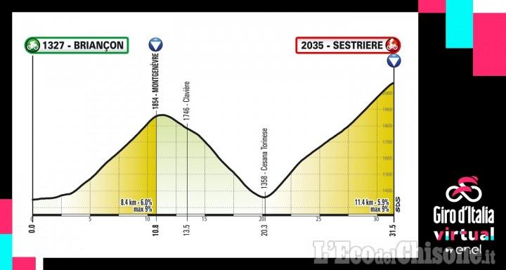 Sestriere:questa sera alle ore 19.00 il live dedicato alla tappa del Giro d'Italia Virtual con traguardo al Colle