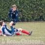 Foto Gallery: Calcio Giovanissimi fB locali: Pinerolo-PiscineseRiva 0-3
