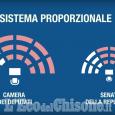 """Elezioni Politiche: come si assegnano i seggi con il """"Rosatellum"""""""
