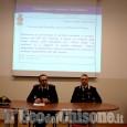 Operazione antidroga dei carabinieri di Saluzzo, tre arrestati per spaccio