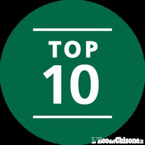 Boom di contatti nel 2020 sul sito dell'Eco del Chisone: le dieci notizie più lette nell'anno del Covid-19