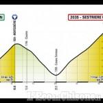 Grande ciclismo sui rulli da Briançon a Sestriere: Giro d'Italia Virtual dal 6 all'8 maggio