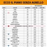 Ciclismo, Giro d'Italia: Briançon vieta il passaggio, piano B con Pinerolo e Val Chisone