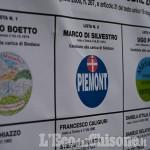Elezioni in Val Chisone e Germanasca: affluenza in linea con il 2016 a Massello e Porte